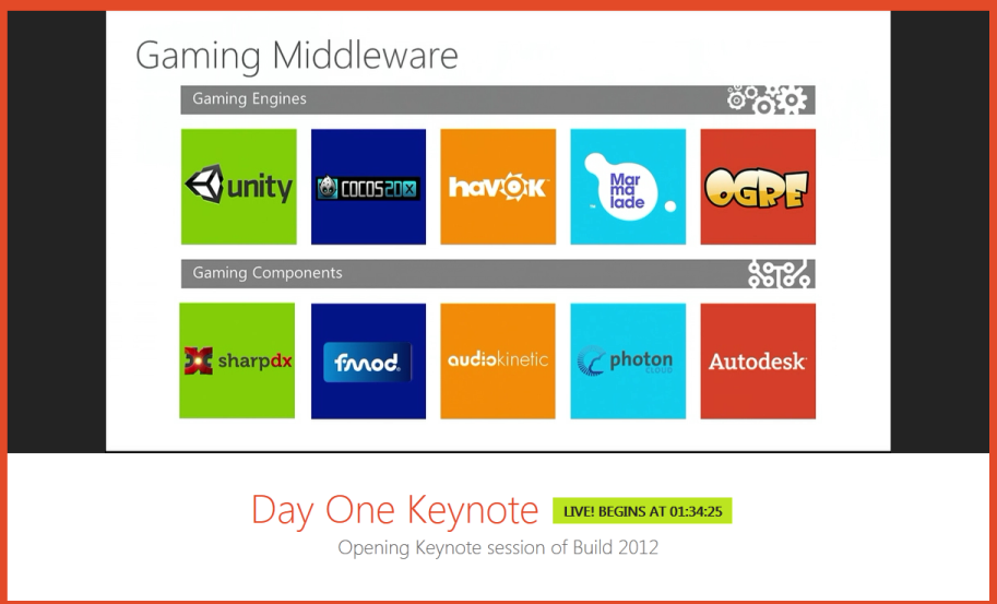 Ogre3D Logo in WP8 KeyNote.png