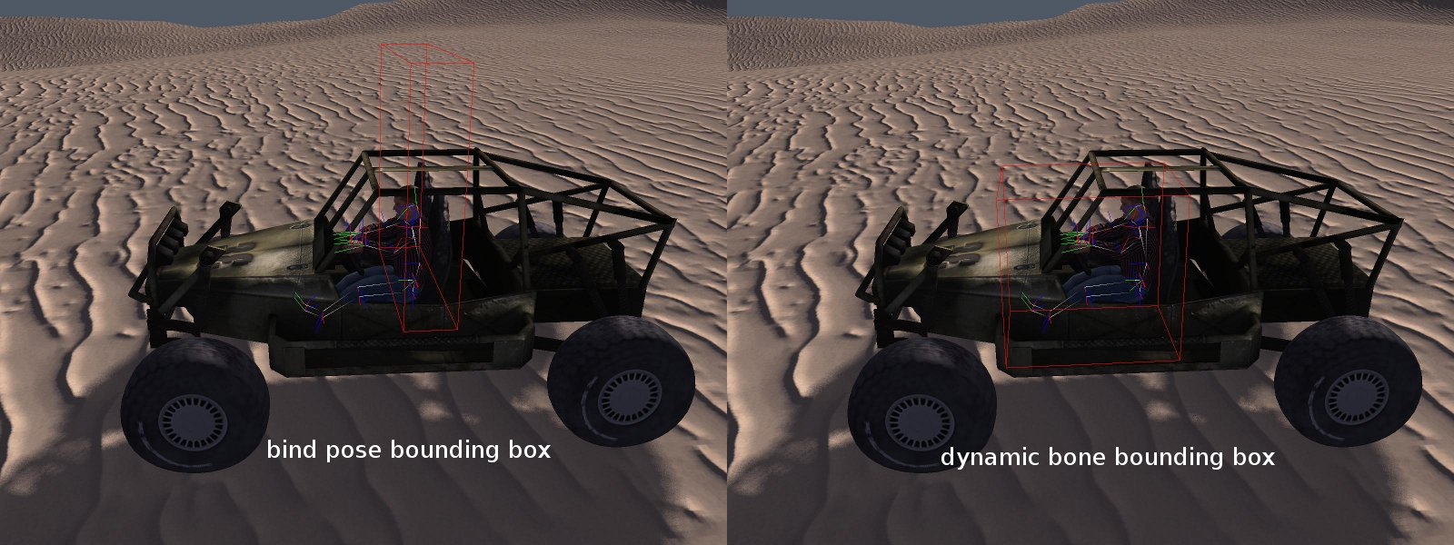 Comparison of bounding box methods